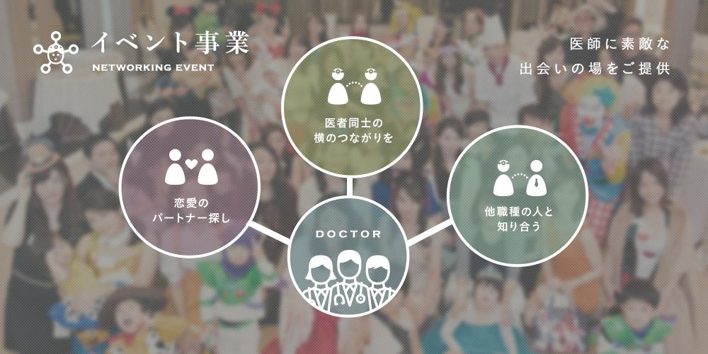 イベント事業NetworkingEvent