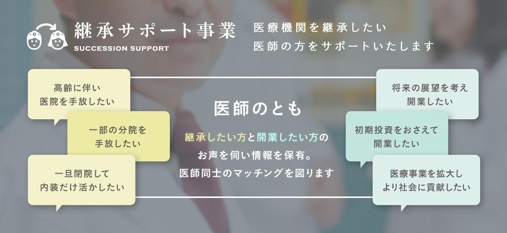 継承サポート事業SUCCESSIONSUPPORT